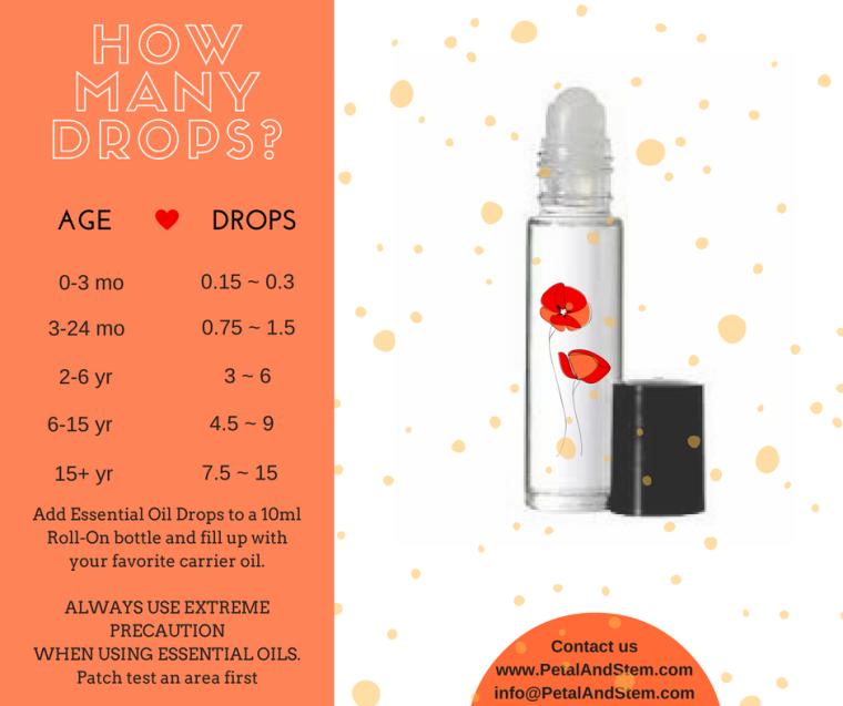 how-many-drops_